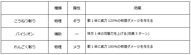 f:id:mach04161101:20210111011600p:plain