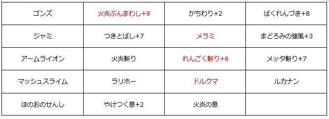 f:id:mach04161101:20210112202404p:plain