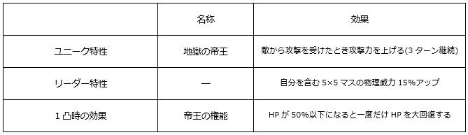 f:id:mach04161101:20210116104251p:plain