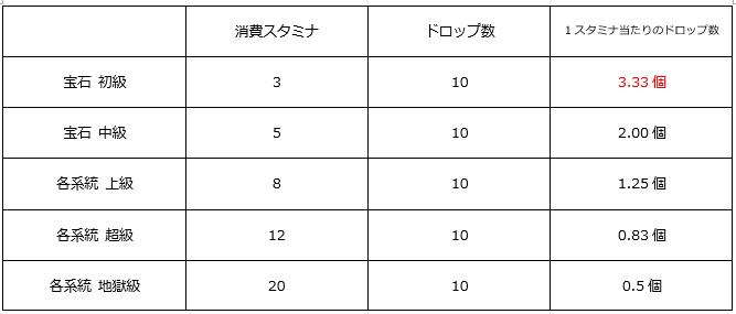 f:id:mach04161101:20210118214044p:plain