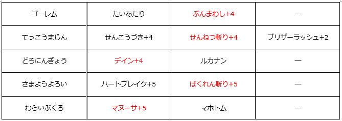 f:id:mach04161101:20210129014754p:plain
