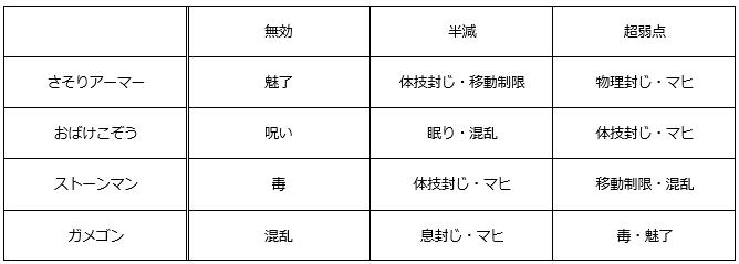 f:id:mach04161101:20210129172958p:plain