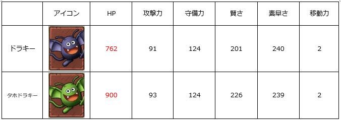 f:id:mach04161101:20210131122949p:plain