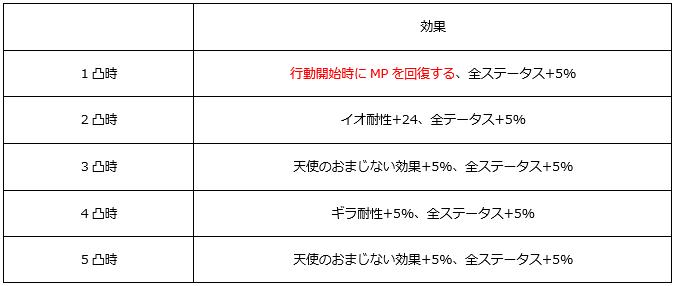 f:id:mach04161101:20210201151450p:plain
