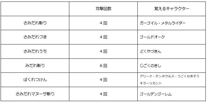 f:id:mach04161101:20210202222757p:plain