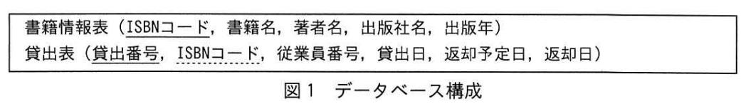 f:id:machi11038004:20201014230148p:plain