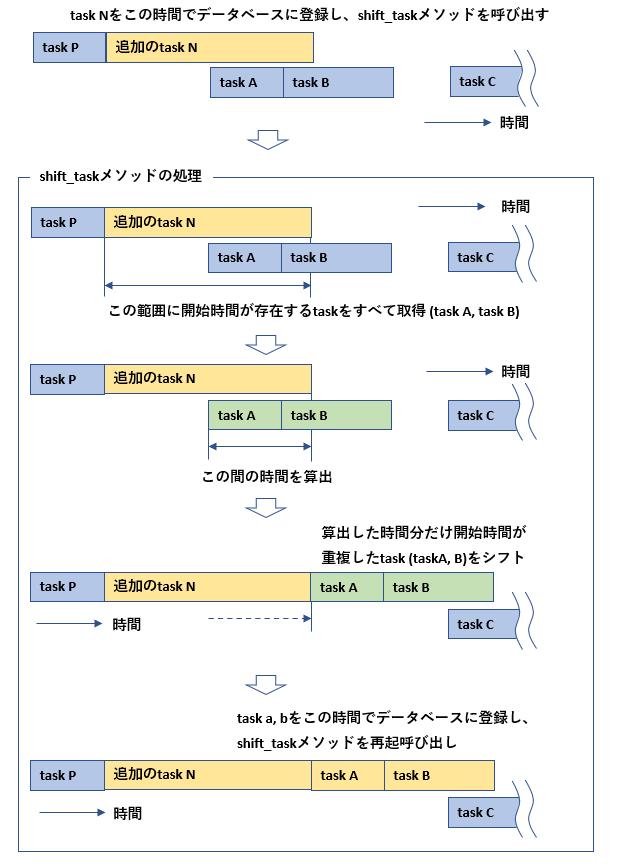 f:id:machi11038004:20201016205425p:plain