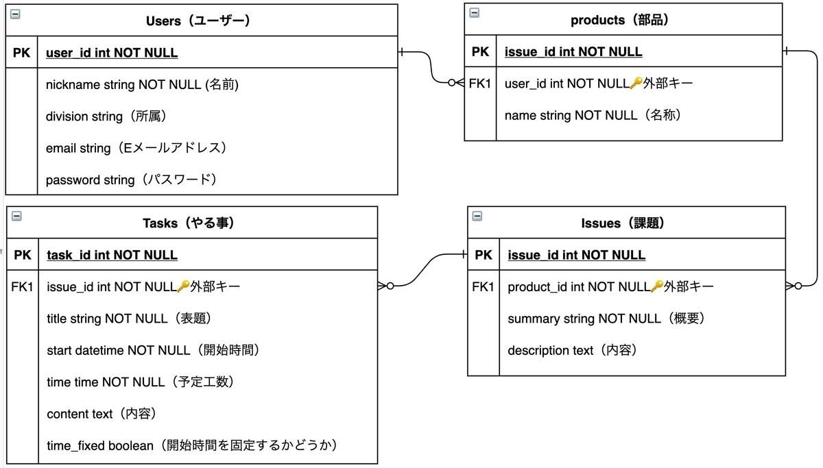f:id:machi11038004:20201017135853j:plain