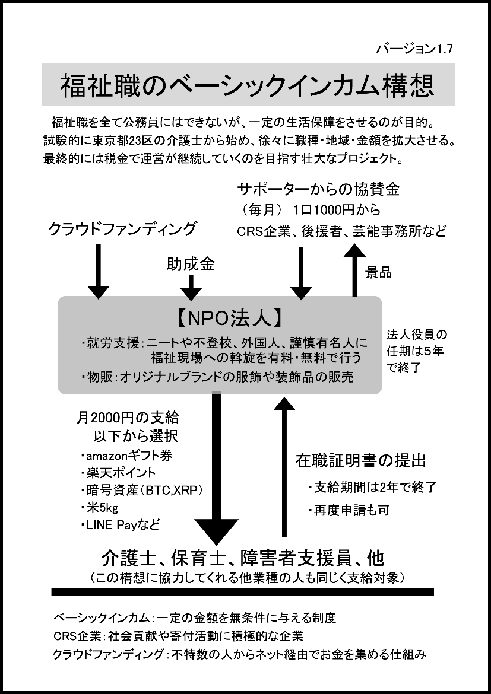 構想1.7