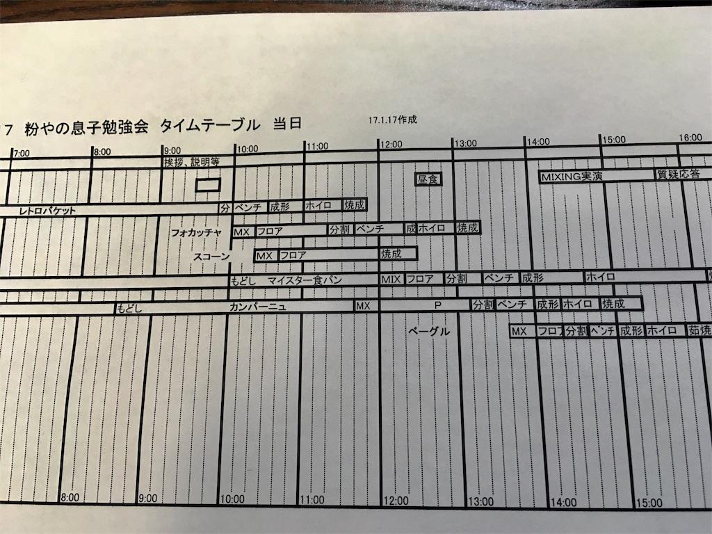 f:id:machiko-yoka:20170128235345j:image