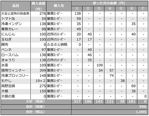 f:id:machiko_007:20200429232202j:plain