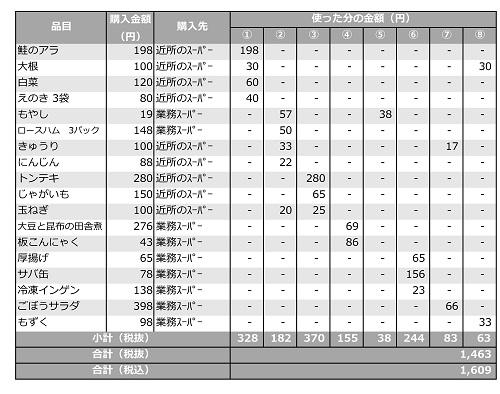 f:id:machiko_007:20200607224204j:plain