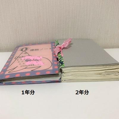 f:id:machiko_007:20200611235415j:plain