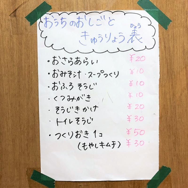 f:id:machiko_007:20200908231841j:plain