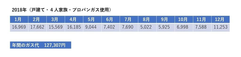 f:id:machikonosetuyaku:20181213095846j:plain