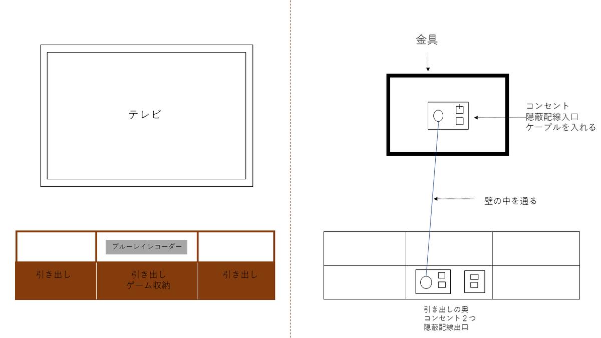 f:id:machikonosetuyaku:20191208105629p:plain