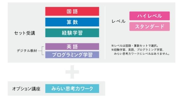 f:id:machikonosetuyaku:20200124113925j:image