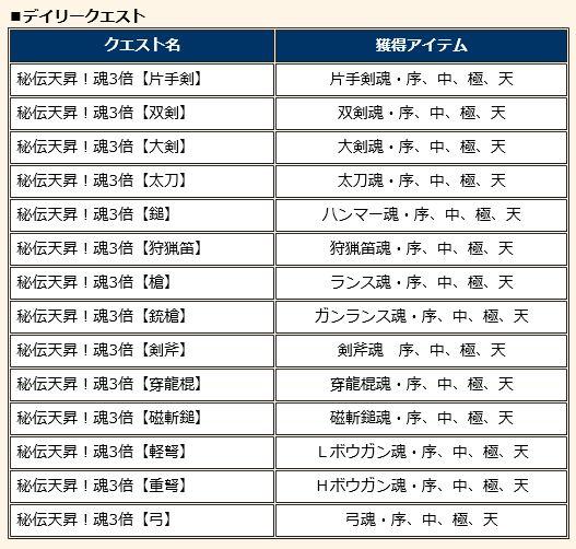 f:id:machikorokoro:20181228034648j:plain