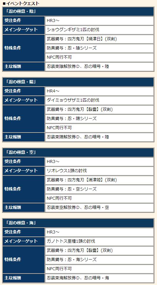 f:id:machikorokoro:20190221235805p:plain