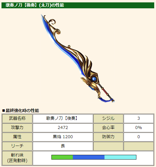 f:id:machikorokoro:20190227223147p:plain