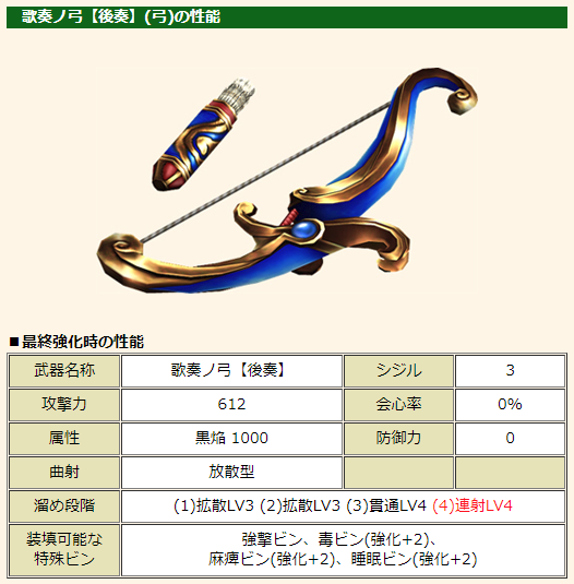 f:id:machikorokoro:20190227223232p:plain