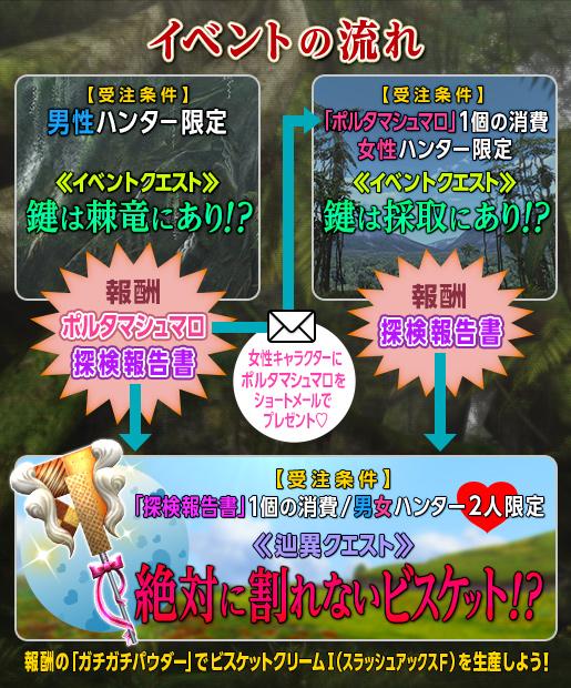 f:id:machikorokoro:20190307021638p:plain
