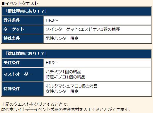 f:id:machikorokoro:20190307021745p:plain