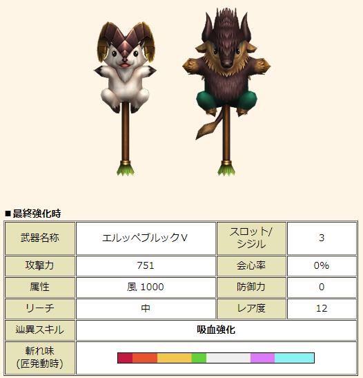f:id:machikorokoro:20190309211645p:plain:w250