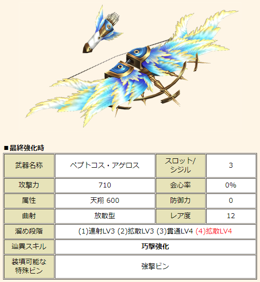f:id:machikorokoro:20190309212714p:plain:w250