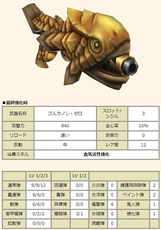 f:id:machikorokoro:20190309213440p:plain:w250