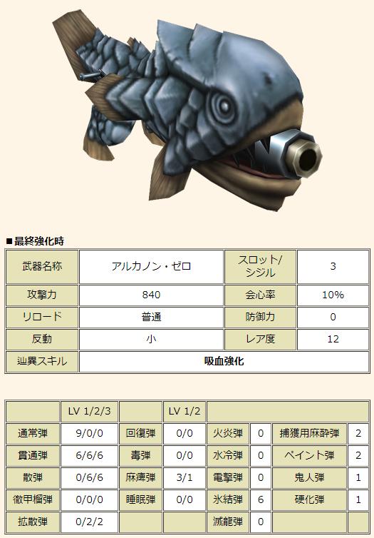f:id:machikorokoro:20190309213534p:plain:w250