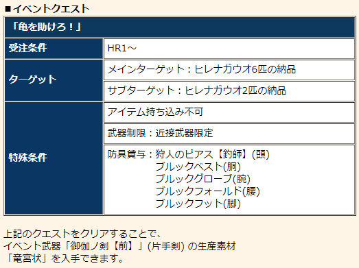 f:id:machikorokoro:20190311231205p:plain