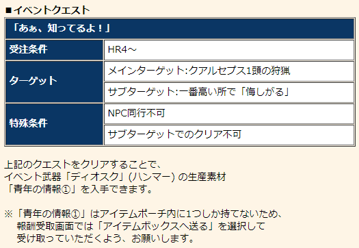 f:id:machikorokoro:20190314001314p:plain