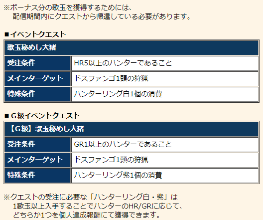 f:id:machikorokoro:20190320180823p:plain