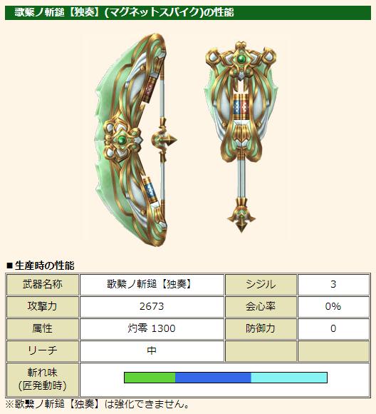 f:id:machikorokoro:20190320181419p:plain