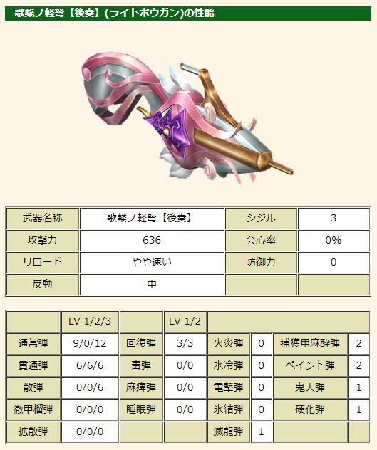 f:id:machikorokoro:20190320181524p:plain