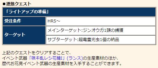 f:id:machikorokoro:20190320204342p:plain