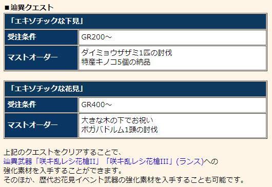 f:id:machikorokoro:20190320204416p:plain