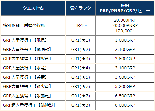 f:id:machikorokoro:20190329023429p:plain