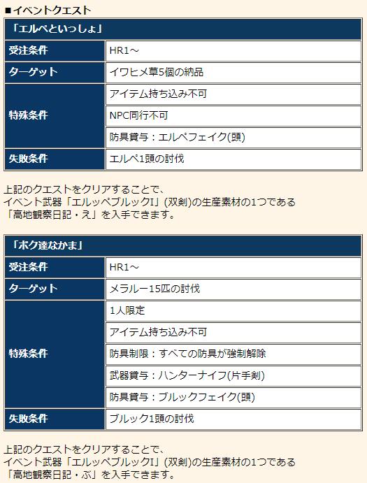 f:id:machikorokoro:20190403193808p:plain