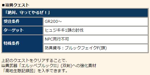 f:id:machikorokoro:20190403193852p:plain