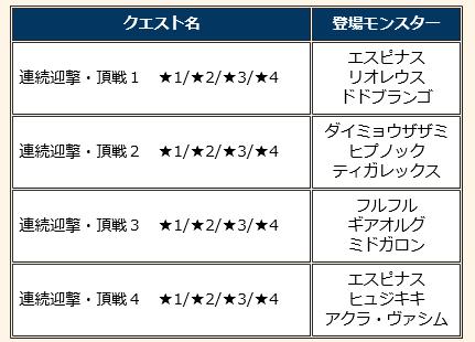 f:id:machikorokoro:20190424003034p:plain