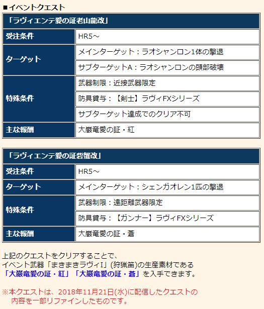 f:id:machikorokoro:20190425012647p:plain