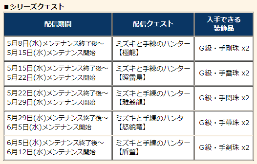 f:id:machikorokoro:20190509010405p:plain