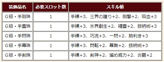 f:id:machikorokoro:20190509010512p:plain