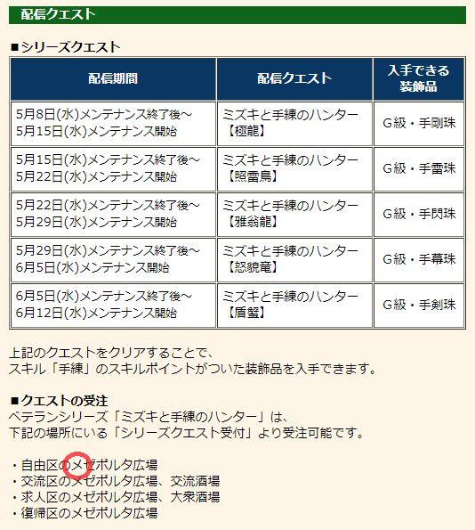 f:id:machikorokoro:20190515201109p:plain