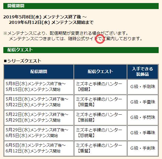 f:id:machikorokoro:20190524012453p:plain