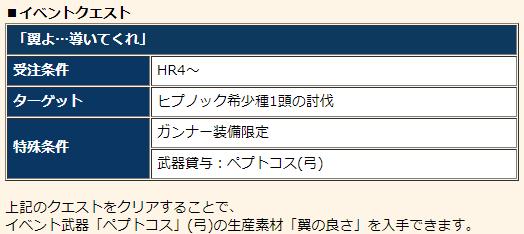 f:id:machikorokoro:20190524013304p:plain