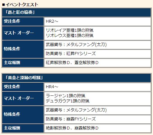 f:id:machikorokoro:20190530005704p:plain