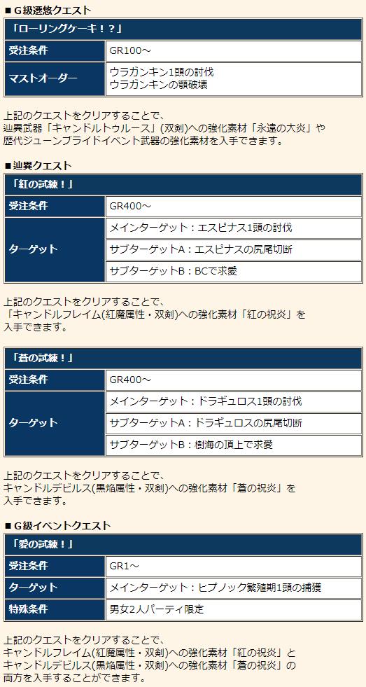 f:id:machikorokoro:20190606003853p:plain